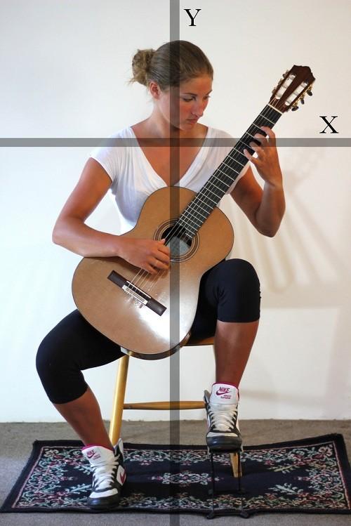 6 Phương pháp học Guitar tốt nhất cho người mới bắt đầu