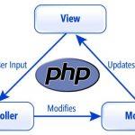 MVC là gì ? Lập trình PHP theo mô hình MVC